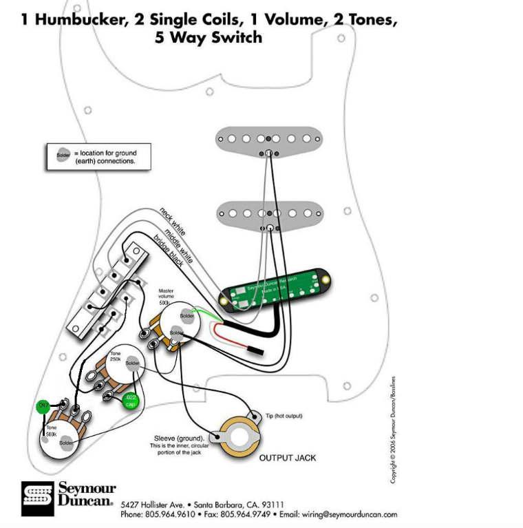 Humbucker Pickup Wiring Schematic
